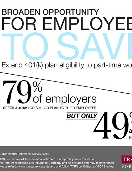 Make Part-Timers Eligible Shareable