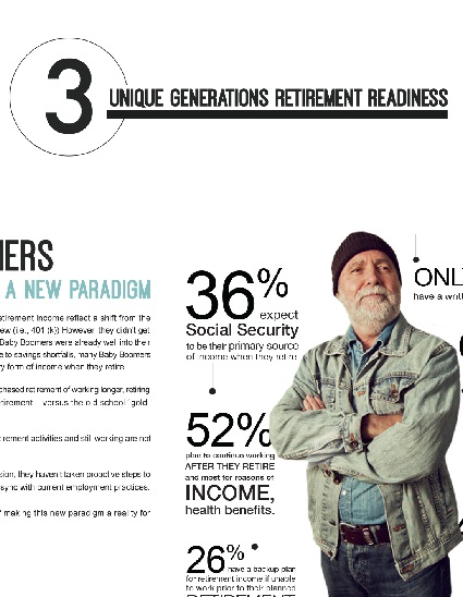 Three Unique Generations of Retirement