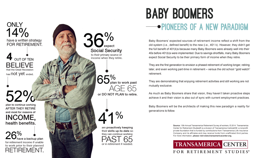 TCRS2014_I_Three_Generations_Baby_Boomers