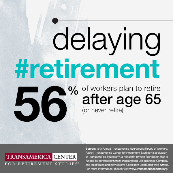 TCRS2014_I_Delaying_Retirement