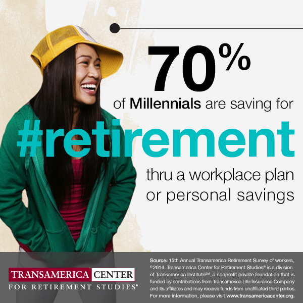 TCRS2014_I_Mill_Save4Retirement