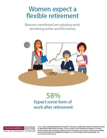 Women Expect a Flexible Retirement