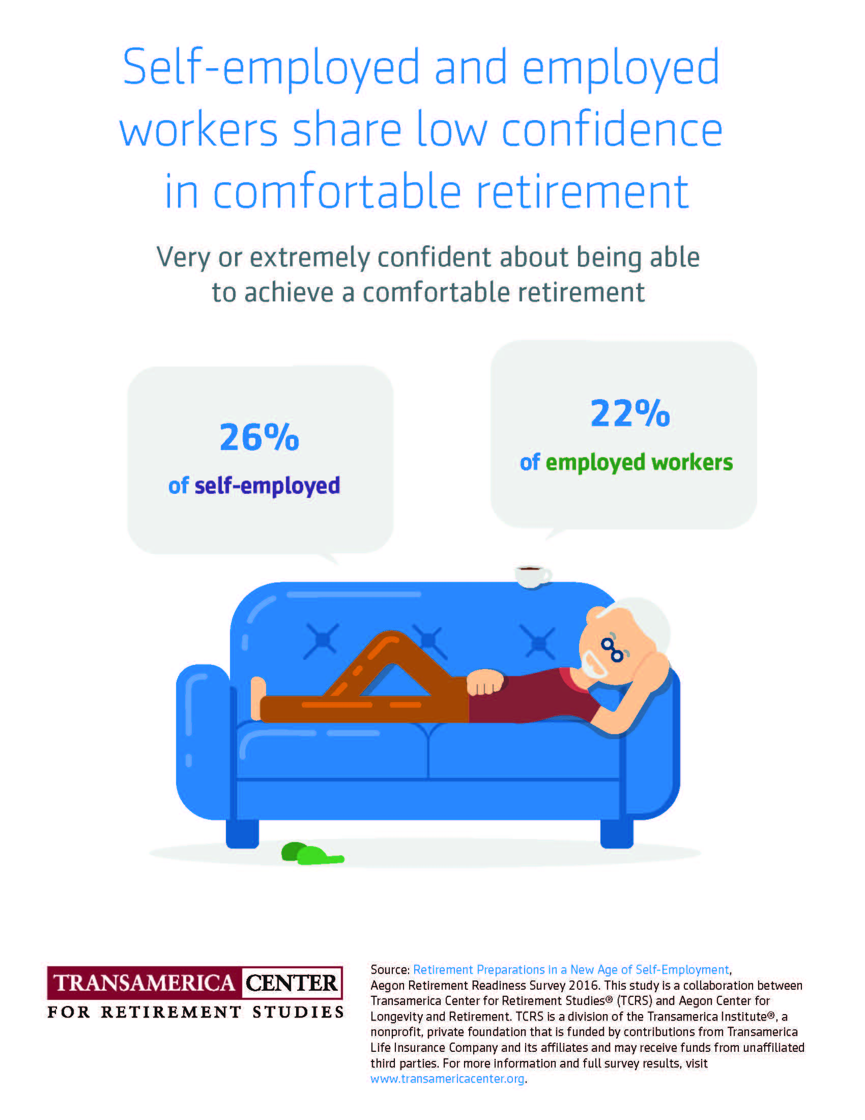 TCRS2017_I_SelfEmployed_Retirement_Confidence