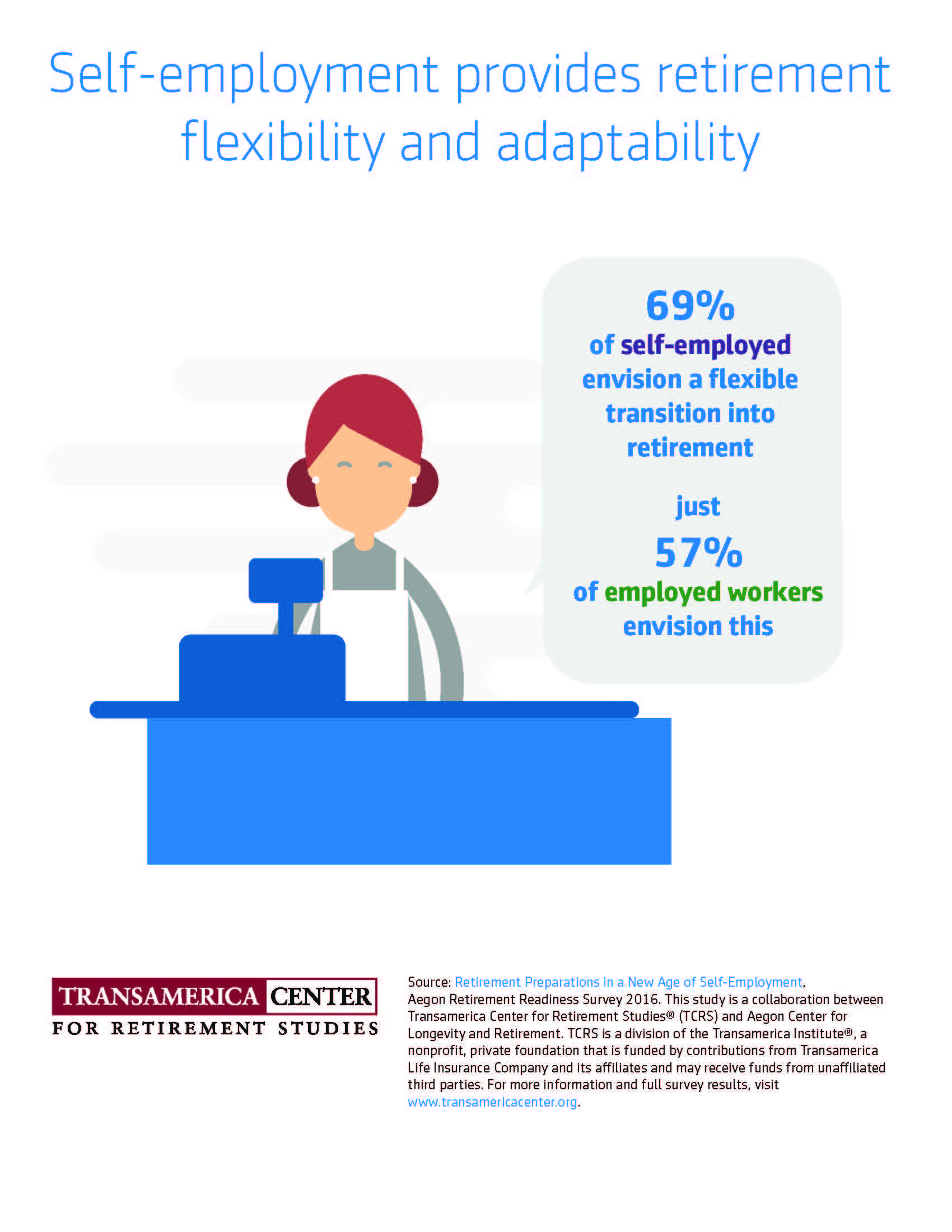 TCRS2017_I_SelfEmployed_Retirement_Flexibility
