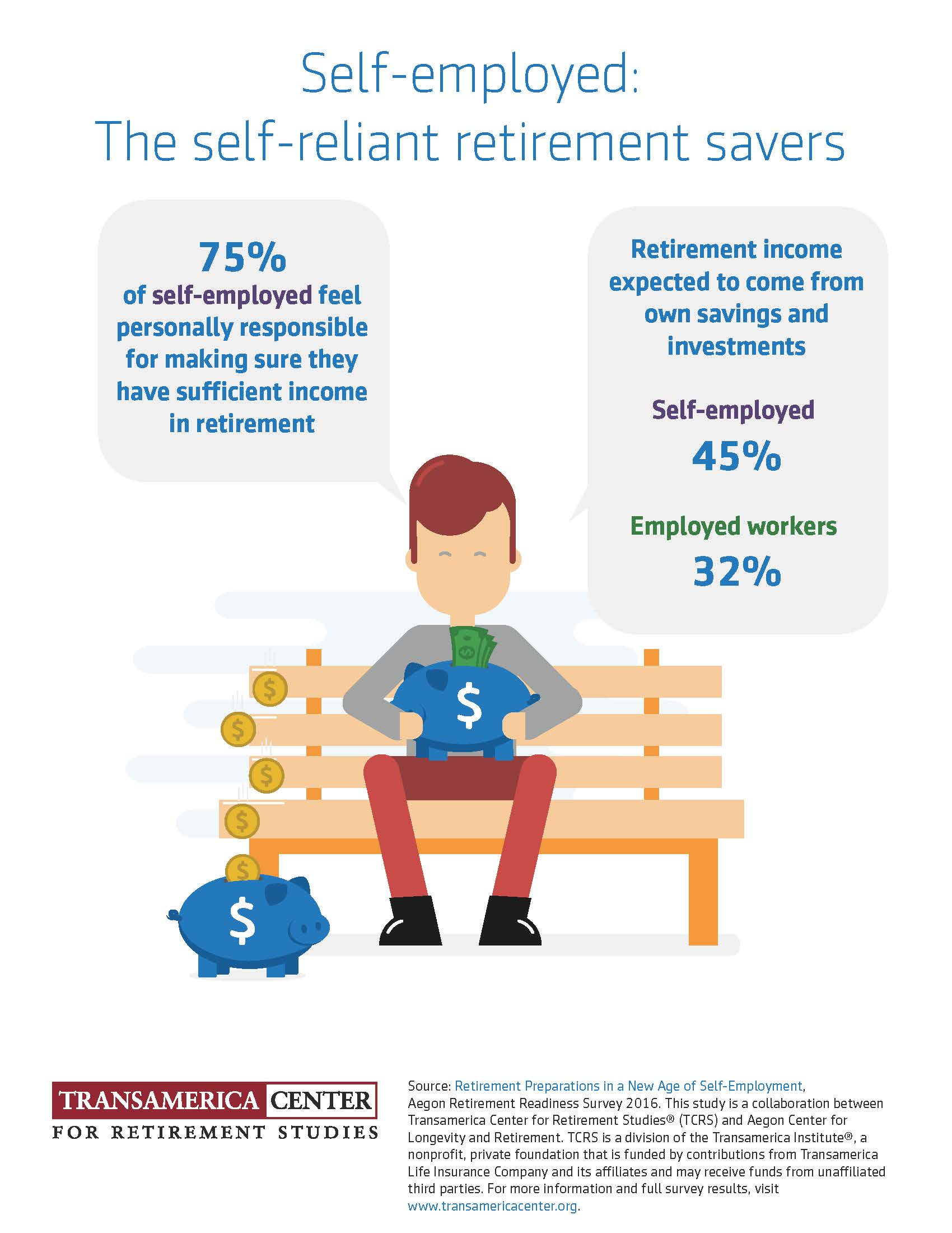TCRS2017_I_SelfEmployed_Retirement_Savers