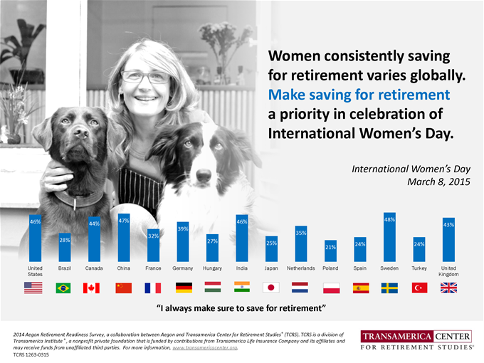 TCRS2015_I_Global_Women_ saving_for_retirment