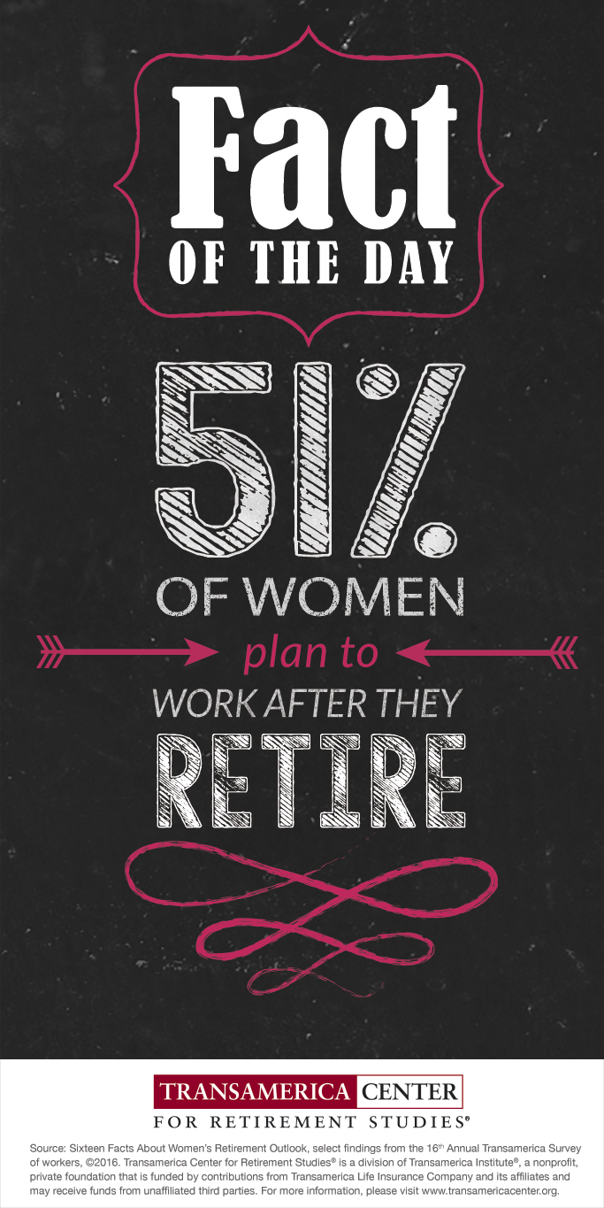 TCRS2016_I_51%_women_work_after_retire
