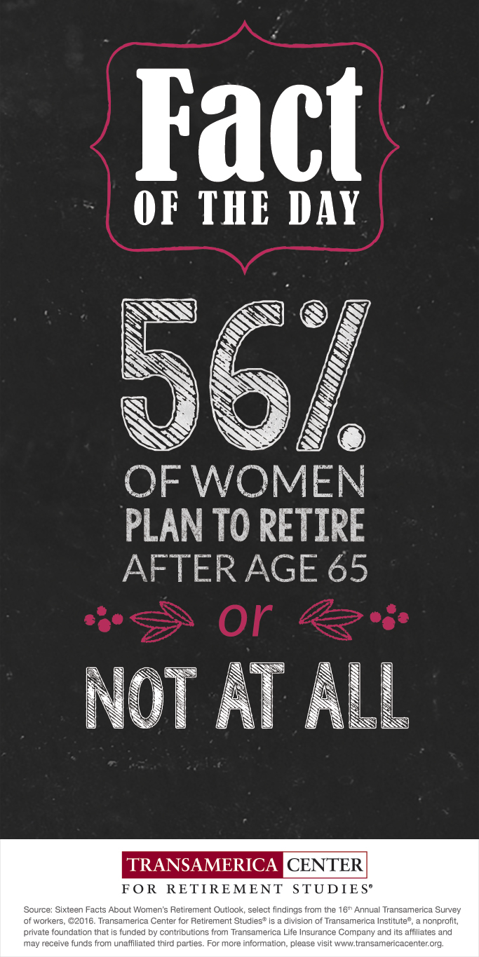 TCRS2016_I_56%_women_retire_after_65