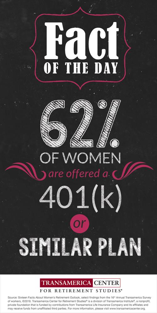 TCRS2016_I_62%_women_offered_401k