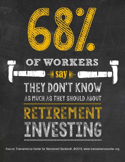 Workers Level of Knowledge About Retirement Investing in 2017