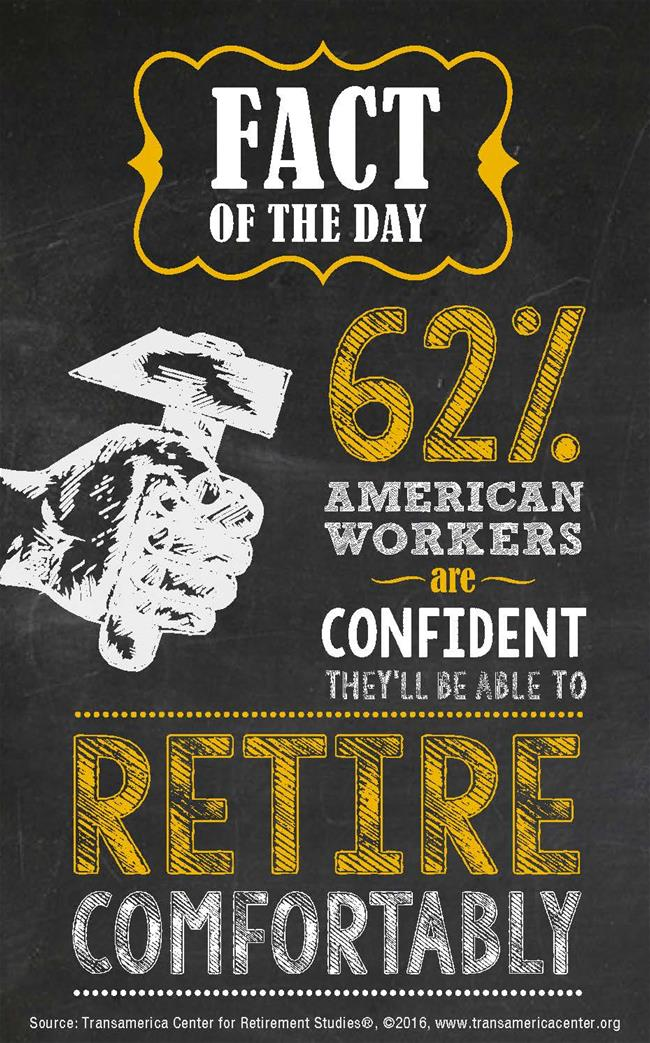 TCRS2016_I_Retirement_Confidence